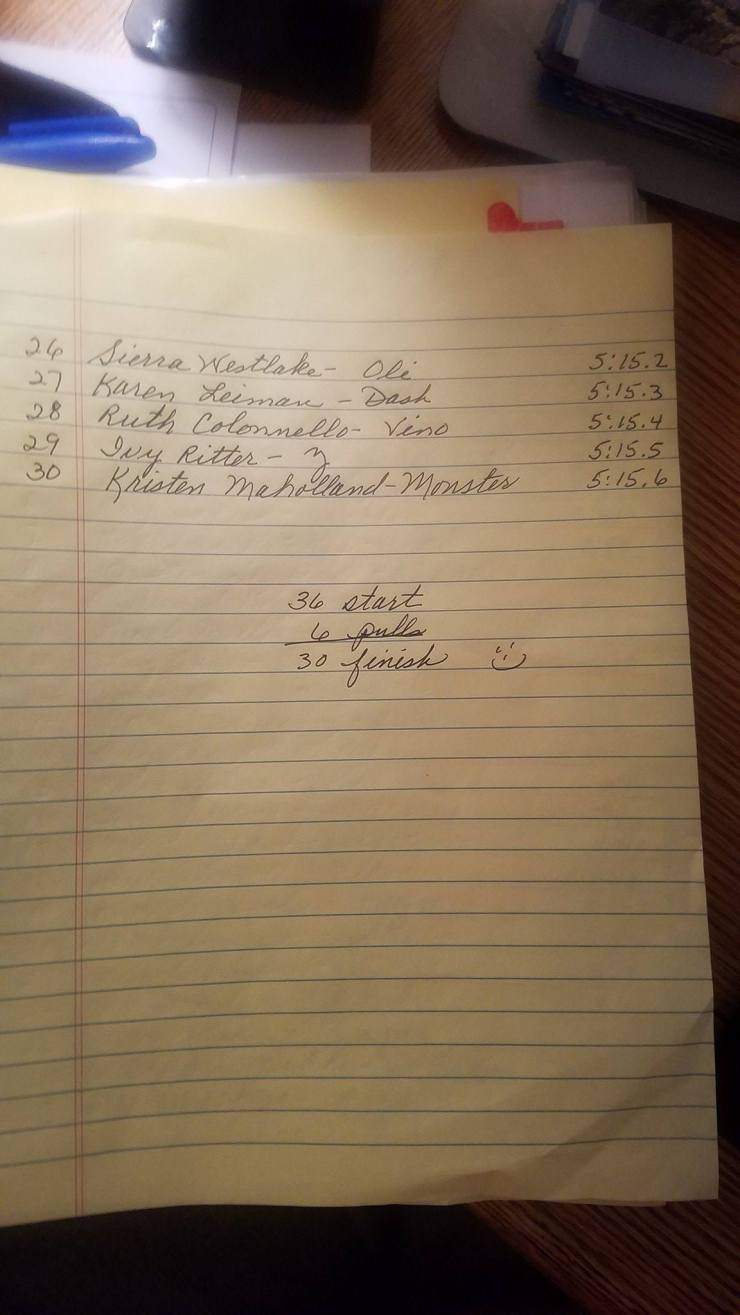 25 mile results - 2